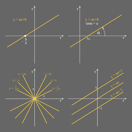 Linear function graph on a blackboard. Graphic presentation for math teachers. Stock Photo