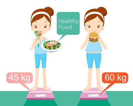 mujer gorda: linda chica en máquina de pesaje, sano, orgánico, nutrición, medicina, salud mental y física Vectores