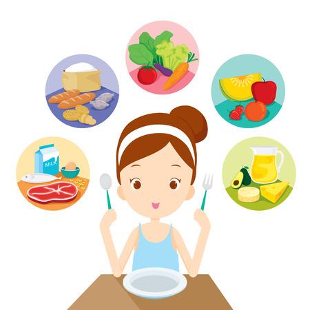 Nettes Mädchen bereit, die 5 Gruppen von Lebensmitteln zu essen, gesund, Bio, Ernährung, Medizin, geistige und körperliche Gesundheit, Kategorie