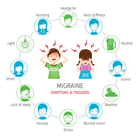 Young Man, Girl With Migraine Symptoms And Triggers, Head, Brain, Internal Organs, Body, Physical, Sickness, Anatomy, Health