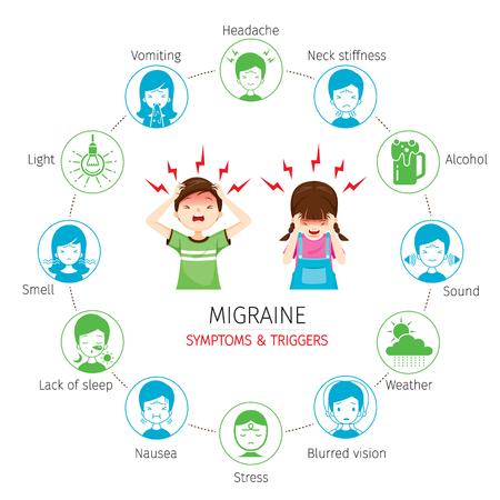 Jonge man, meisje met migraine symptomen en triggers, hoofd, hersenen, interne organen, lichaam, fysiek, ziekte, anatomie, gezondheid