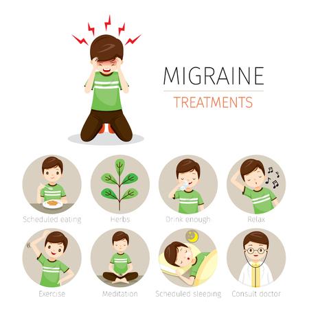 Young Man With Migraine Treatment Icons Set, Head, Brain, Internal Organs, Body, Physical, Sickness, Anatomy, Health Çizim