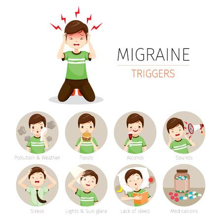 Junger Mann mit Migräne Trigger Icons Set, Kopf, Gehirn, innere Organe, Körper, Körper, Krankheit, Anatomie, Gesundheit