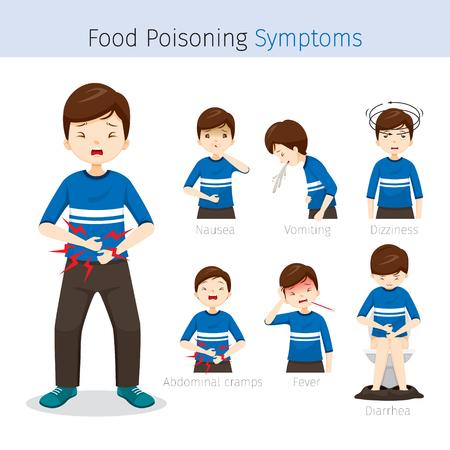 Man With Food Poisoning Symptoms, Stomach, Internal Organs, Body, Physical, Sickness, Anatomy, Health Çizim