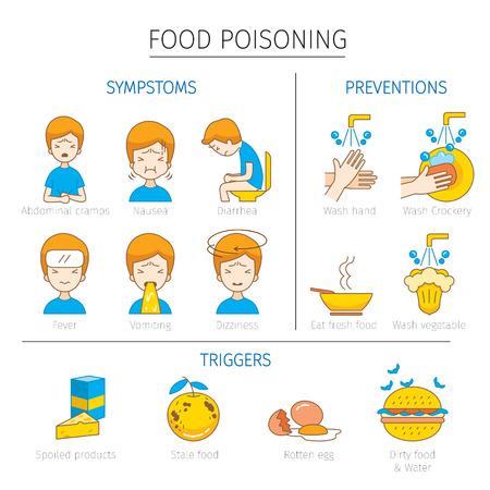 I sintomi di cibo, i trigger e le prevenzioni del cibo Icone di contorno, stomaco, organi interni, corpo, fisico, malattia, anatomia, salute Archivio Fotografico - 80399953