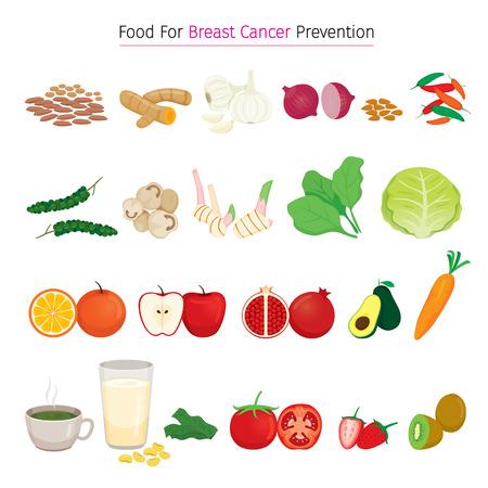 Gesundes Essen für Breast Cancer Prevention Set, Brust, Brust, Körper, Organe, körperliche, Krankheit, Gesundheit Standard-Bild - 82065634