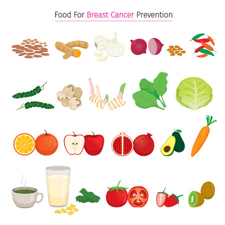 Healthy Food For Breast Cancer Prevention Set, Mammary, Boob, Body, Organs, Physical, Sickness, Health Illustration