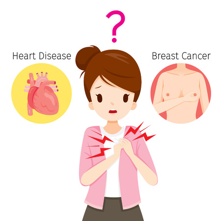 Woman Doubts About Her Chest Pain, Heart Disease Or Breast Cancer, Mammary, Boob, Body, Organs, Physical, Sickness, Health