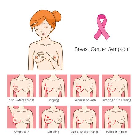 Mulher nua com câncer de mama Sintomas Ícones, mamário, boob, corpo, órgãos, física, doença, saúde Foto de archivo - 82088884