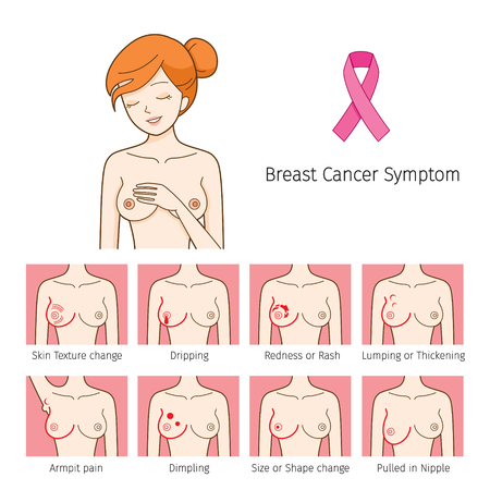Naked Woman With Breast Cancer Symptoms Icons, Mammary, Boob, Body, Organs, Physical, Sickness, Health