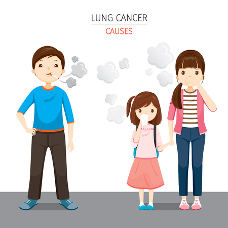 Man Smoking, Woman And Children Close Noses, Physiology, Sickness, Medical Profession, Morphology, Body, Organs, Health