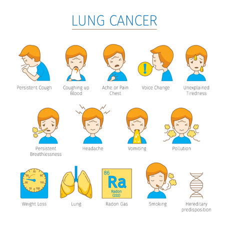Lung Cancer Icons Set, Physiology, Sickness, Medical Profession, Morphology, Body, Organs, Health