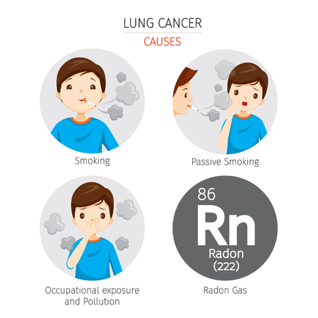 Man With Lung Cancer Causes, Physiology, Sickness, Medical Profession, Morphology, Body, Organs, Health