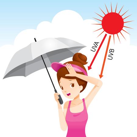 Girl Holding Umbrella Unhappy With Sun Light, Facial, Skin, Body, Protection, Beauty, Cosmetic, Makeup, Healthy,