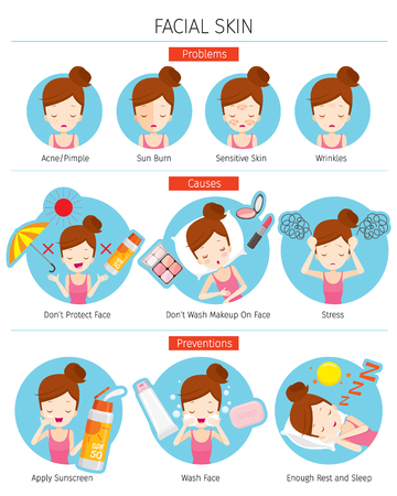 Girl With Facial Skin Problems, Cause, Prevention, Facial, Beauty, Cosmetic, Makeup, Treatment, Healthy