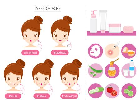 Set van meisje met acne op gezicht en behandeling iconen, gezichtsbehandeling, schoonheid, cosmetica, make-up, behandeling, gezond