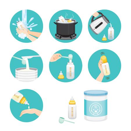 Set di icone di passaggi per preparare il biberon, festa della mamma, allattamento, neonato, maternità, innocenza