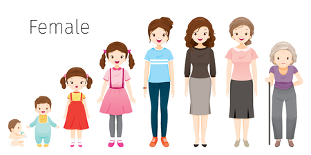 The Life Cycle Of Woman. Generations And Stages Of Human Body Growth. Different Ages, Baby, Child, teenager, adult, Old Person, Age, People, Development, Lifestyle