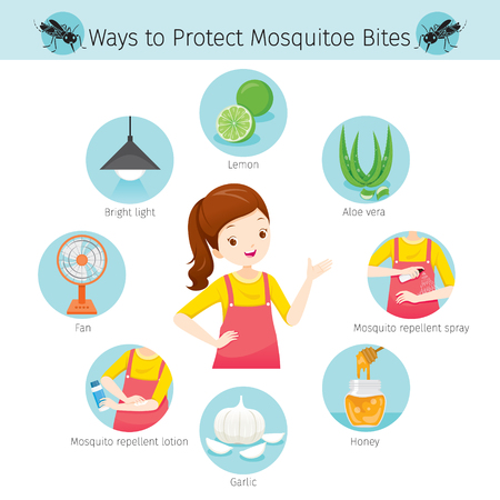 Girl With Ways to Protect Mosquitoes Bite Icons Set, Rainy Season, Monsoon, Venomous, Dangerous