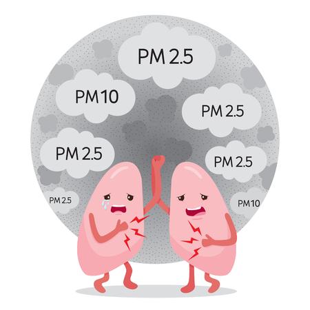 Pulmones enfermos por polvo PM2.5, PM10, humo, smog, respiratorio, medio ambiente, salud, aliento