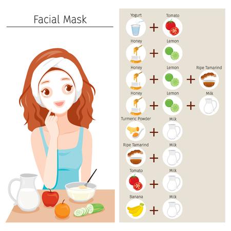 Femme masque son visage avec un masque facial naturel avec un ensemble d'icônes de fruits et d'ingrédients pour un masque facial