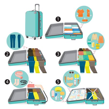Method To Prepare Clothes And Necessities On Luggage For Travel, Voyage, Vacationing