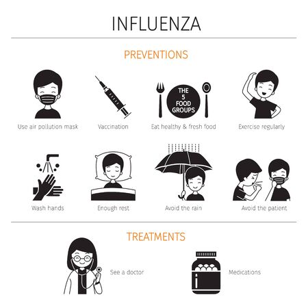 Man With Influenza Preventions And Treatments Monochrome Icons Set, Flu, Infection, Sickness, Healthy