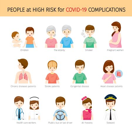 People At High Risk For Coronavirus Disease, Covid-19 Complications Set, Healthcare, Covid, Respiratory, Safety, Protection, Outbreak, Pathogen