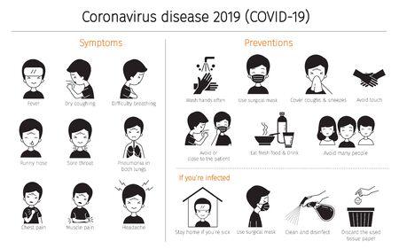 Man With Coronavirus Disease, Covid-19 Symptoms And Preventions, Monochrome, Healthcare, Covid, Respiratory, Safety, Protection, Outbreak, Pathogen Ilustração