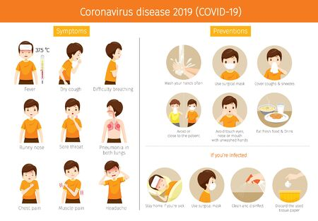Man With Coronavirus Disease, Covid-19 Symptoms And Preventions, Healthcare, Covid, Respiratory, Safety, Protection, Outbreak, Pathogen
