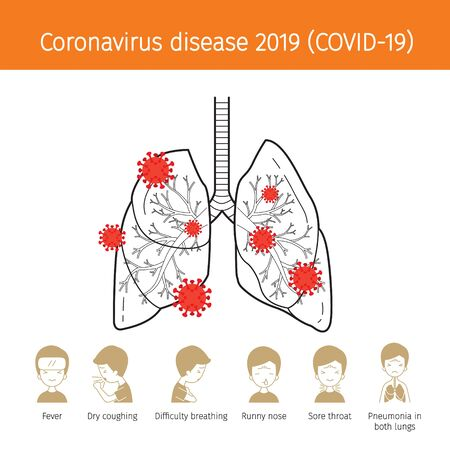 Coronavirus Disease, Covid-19 Damage Lungs In Outline. Symptoms Icons, Healthcare, Covid, Respiratory, Safety, Protection, Outbreak, Pathogen Ilustração