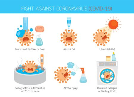 Coronavirus Cartoon Character Set, Fight Against Different Disinfect Methods And Equipments, Protection From Coronavirus Disease, Covid-19, Healthcare, Respiratory, Safety, Outbreak, Pathogen Ilustração