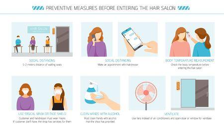 Preventive Measures Before Entering The Hair Salon, New Normal, Beauty, Shop, Healthcare Ilustração