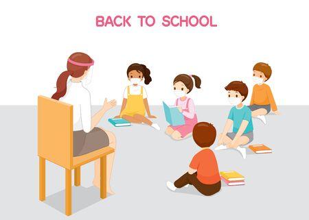 Children Wearing Surgical Masks Sitting On Floor, Listening Female Teacher Teaching, Back To School, Protection Coronavirus Disease, Covid-19, Educational, Instruction, Sanitary, Healthcare, Safety