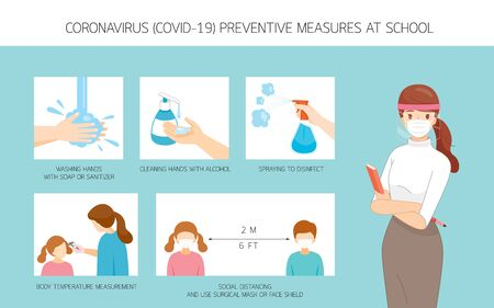 Teacher Wearing Surgical Mask And Face Shield, Preparing Preventive Measure For Children Back To School To Protection Coronavirus Disease, Covid-19, Educational, Instruction, Sanitary, Healthcare, Safety