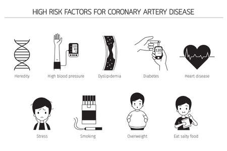 High Risk Factor Of People For Coronary Artery Disease
