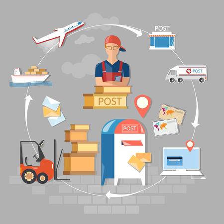 Listonosz. Dostawa i na świecie znaczek, koperta i opakowanie, wysyłając i zakupy online Ilustracje wektorowe