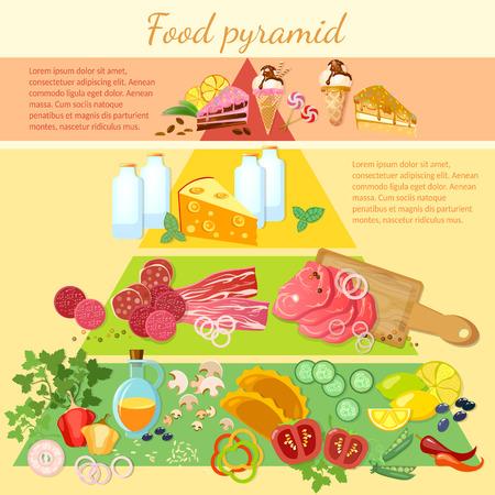Zdrowa żywność infografika zdrowe odżywianie ilustracji wektorowych
