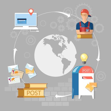 cartero: Correo cartero del servicio postal entrega internacional en línea