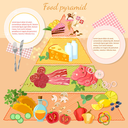 nutrients: Food pyramid infographic healthy eating vector illustration
