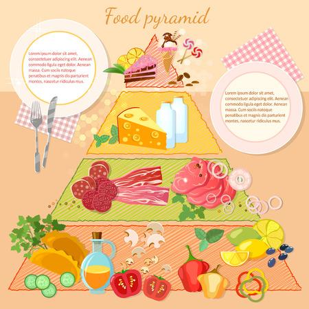 nutrientes: Pirámide de alimento infografía ilustración vectorial alimentación saludable