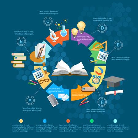 Bildung Infografiken offenes Buch des Wissens Schule Hintergrund Ausbildung Diagramm Lernvektor