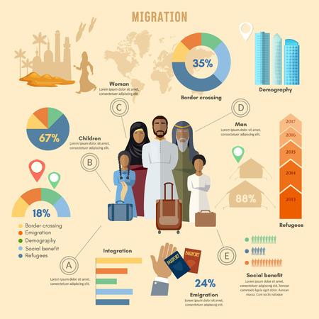 Refugees, infographic. refugees immigration, arab family social assistance for refugees vector illustration Illustration