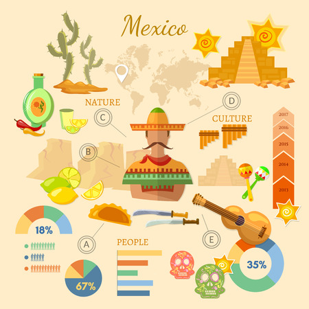 Mexico infographics. Culture Mexico, attractions, cuisine. Set of Mexico architecture, food, fashion, items, background. Mexico infographics template design