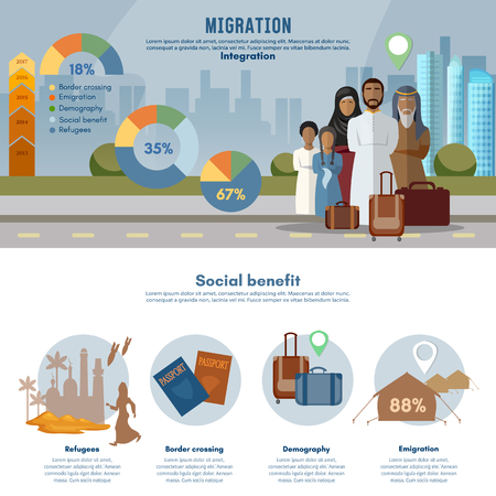 Refugees infographic, victims of war, immigration, arab family social assistance for refugees vector illustration