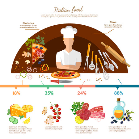 Pizza ingredients infographics vector. Italian pizza recipe. Pepperoni pizza. Cooking pizza with ingredients