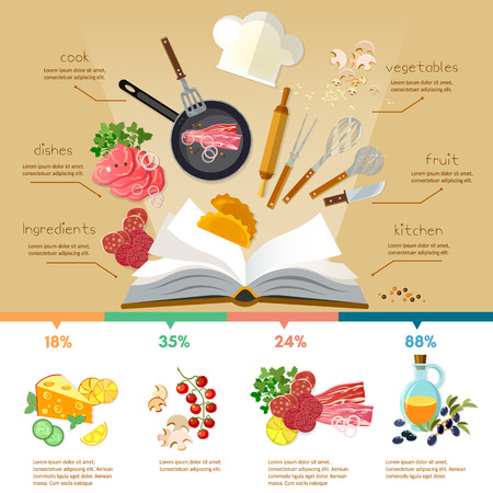 Cookbook flat style cooking food, infographic cooking, kitchenware and food vector illustration Иллюстрация
