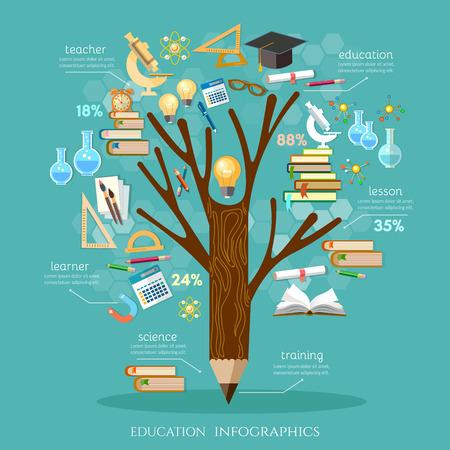 Education, arbre de la connaissance, livre ouvert de la connaissance, la conception du modèle de l'éducation moderne efficace.