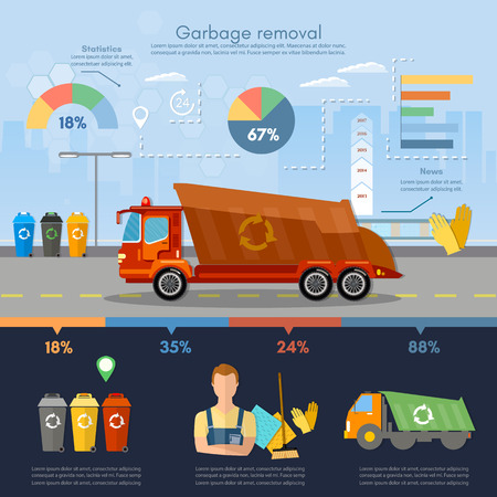 segregate: Cleaning of garbage infographics. Waste sorting concept, garbage man in uniform. Garbage truck in the city.  Truck ship the trash, workers and containers. Garbage removal infographics vector