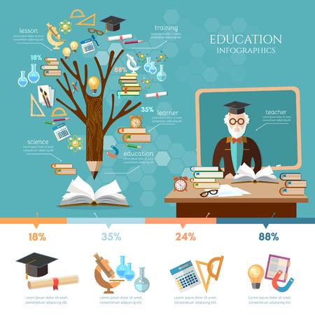 교육 인포 그래픽. 지식의 나무. 학교 수업에서 교수. 다시 학교로 지식의 책. 교육 인포 그래픽 요소, 효과적인 현대 교육 디자인 서식 파일입니다. 일러스트